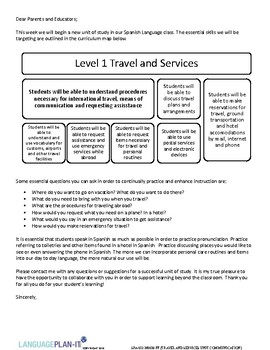TRAVEL AND SERVICES UNIT COMMUNICATION (SPANISH)