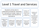 TRAVEL AND SERVICES UNIT (FRENCH)