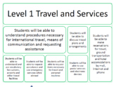 TRAVEL AND SERVICES UNIT (ITALIAN)