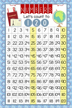 TRAVEL - Classroom Decor: Counting to 120 Poster - size 24 x 36