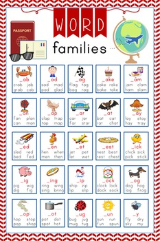 TRAVEL - Classroom Decor: Language Arts, Word Families POSTER - size 24 x 36