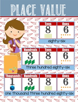 TRAVEL - Classroom Decor: Place Value Chart - size 18 x 24