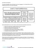 TRAVEL UNIT COMMUNICATION (FRENCH)