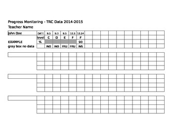 TRC Data Record
