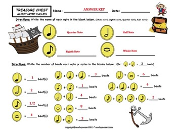 TREASURE CHEST- MUSIC VALUES w Answer Key! Great for Subs!