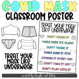 TREAT YOUR MASK LIKE UNDERWEAR   Poster for Classroom