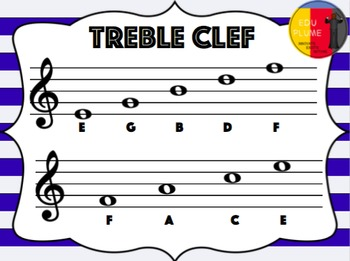TREBLE CLEF NOTE NAME SIGNS