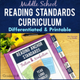 Reading Standards Curriculum Whole Year PRINTABLE Bundle F