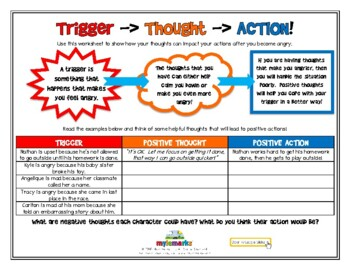 TRIGGER -> THOUGHT -> ACTION! (Anger)