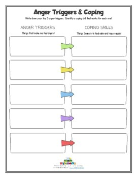 TRIGGERS AND COPING (Anger)