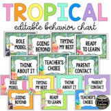 TROPICAL LEAVES Classroom Decor: Behavior Chart (EDITABLE)