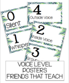 TROPICAL Noise Level Posters