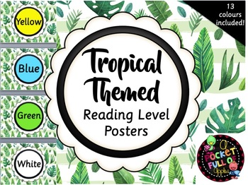 TROPICAL THEME READING LEVEL POSTERS