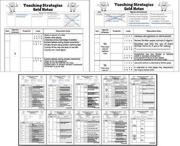 TSG -- Teaching Strategies Gold Made Easy UPDATED 2016-17 (Virginia Teachers)