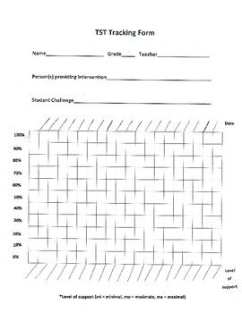 TST Tracking Form RTI Response to Intervention