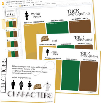 TUCK EVERLASTING Characters Organizer (Created for Digital)
