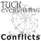TUCK EVERLASTING Conflict Graphic Analyzer - 6 Types of Conflict