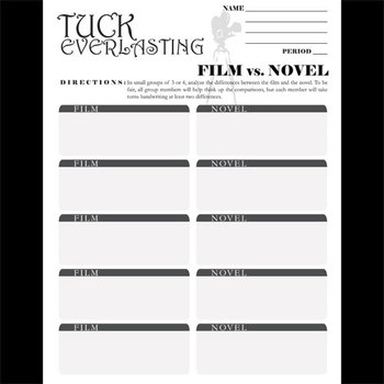 TUCK EVERLASTING Movie vs. Novel Comparison