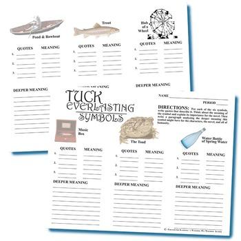 TUCK EVERLASTING Symbols Analyzer (Natalie Babbitt)