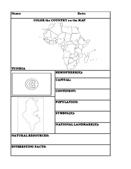 TUNISIA COUNTRY RESEARCH WORKSHEET