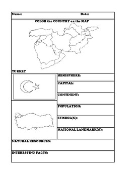TURKEY COUNTRY RESEARCH WORKSHEET
