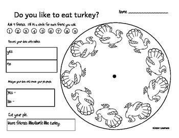 TURKEY PIE GRAPH