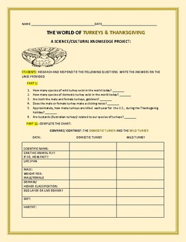 TURKEYS & THANKSGIVING: A SCIENCE/CULTURAL PROJECT