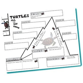 TURTLES ALL THE WAY DOWN Plot Chart Organizer Diagram Arc - Freytag's Pyramid
