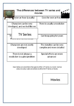 TV/Movie Genre Differences Sheet