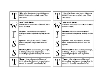 TWISST: A Poetry Analysis Strategy