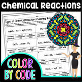 Types of Chemical Reactions Science Color By Number or Quiz