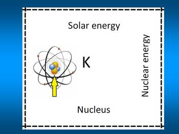 TYPES OF ENERGY: SQUARE PUZZLE ACTIVITY