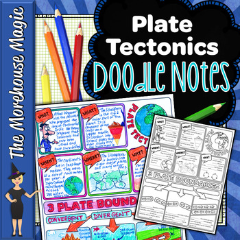 PLATE TECTONICS SCIENCE DOODLE NOTES, INB, ANCHOR CHART, AND QUIZ!