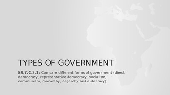 TYPES OF GOVERMENT