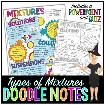 Types of Mixtures Doodle Notes for Science with PowerPoint & Quiz