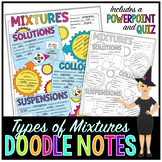 Types of Mixtures Doodle Notes | Science Doodle Notes