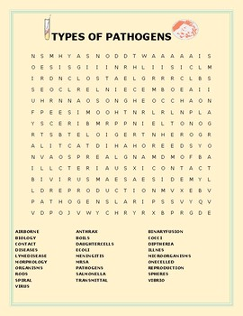 TYPES OF PATHOGENS: A BIOLOGY WORD SEARCH: MG, BIOLOGY, APBIOLOGY