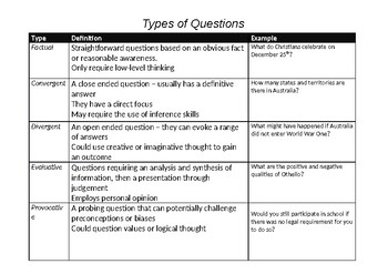 TYPES OF QUESTIONS: Developing interview questions