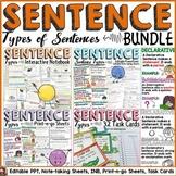 TYPES OF SENTENCES: DECLARATIVE: IMPERATIVE: INTERROGATIVE: EXCLAMATORY BUNDLE