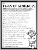 TYPES OF SENTENCES PUNCTUATION WORKSHEET STATEMENTS QUESTIONS EXCLAMATIONS COMMA