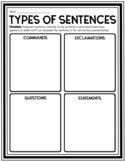 TYPES OF SENTENCES SORT ACTIVITY WORKSHEET STATEMENTS, QUE