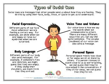 TYPES OF SOCIAL CUES