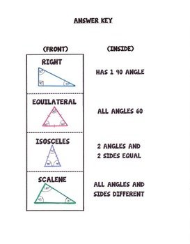 TYPES OF TRIANGLES FLIPBOOK