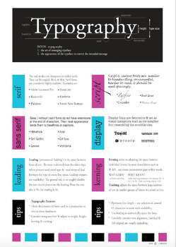 VISUAL LITERACY - TYPOGRAPHY POSTER