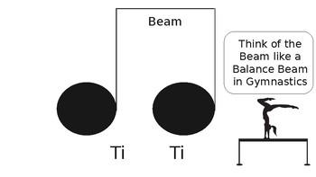 Ta and Ti-Ti Rhythm Review