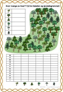 Tabeller og diagrammer 2