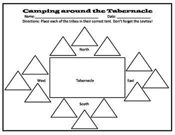 photograph about Printable Diagram of the Tabernacle called The Tabernacle Worksheets Schooling Components TpT
