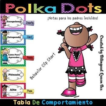 Polka Dots Tabla de Comportamiento