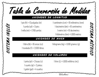 Tabla de Conversión de Medidas