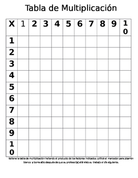 Tabla de Multiplicacion